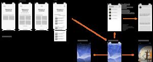metaMe User-Flow Example
